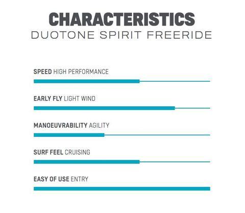 Duotone Freeride Kiteboard Foil Specs
