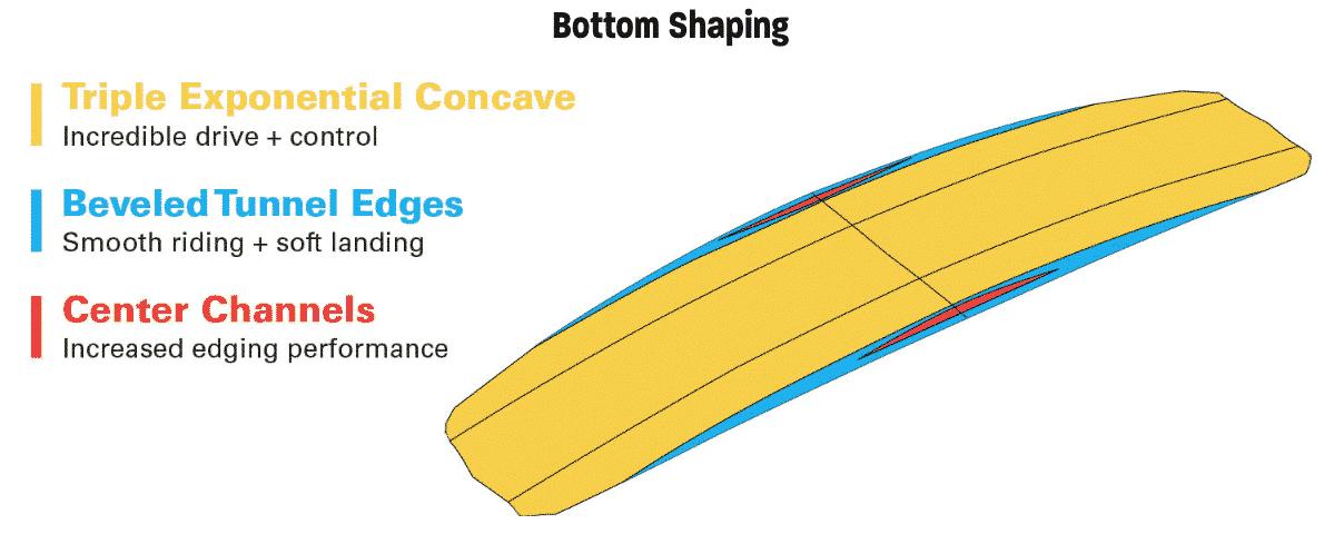Bottom shape