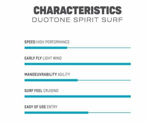 Duotone Spirit Surf Kiteboard Foil
